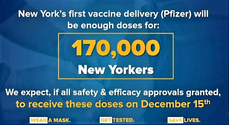 Slide presentation during Gov. Andrew Cuomo presser Dec. 2, 2020, announcing details of vaccine arrival and initial distribution.